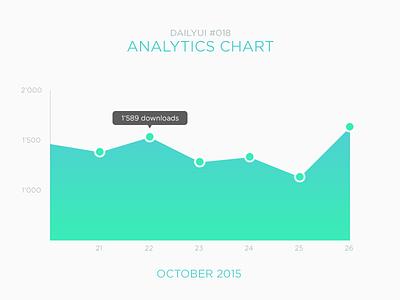 DailyUI 018 018 dailyui chart analytics