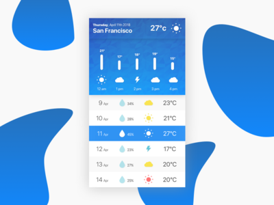 Weather App blue white light challenge app weather