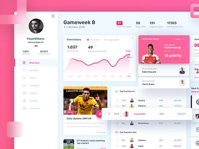 Fantasy Football Manager Dashboard design epl ui graph chart stats app soccer football dashboard sport fpl