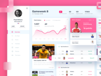 Fantasy Football Manager Dashboard