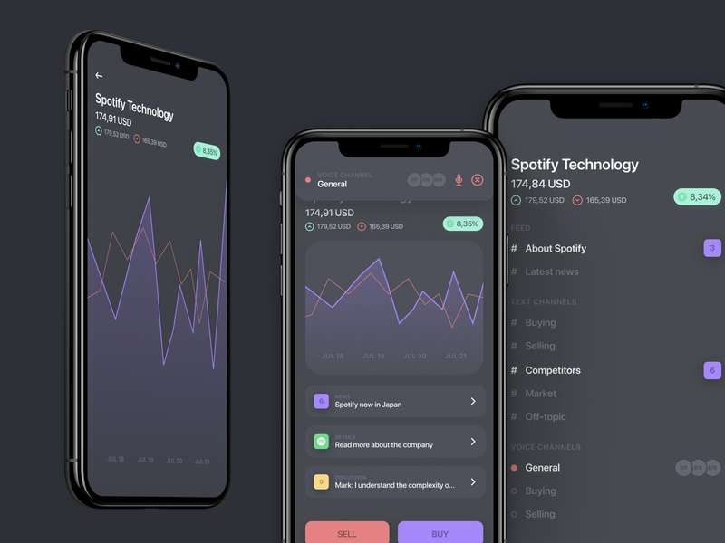 Social stock app cards mobile ui produc design channels chat social stock financial fintech graphs iphone ios dark ui dark mode dark app