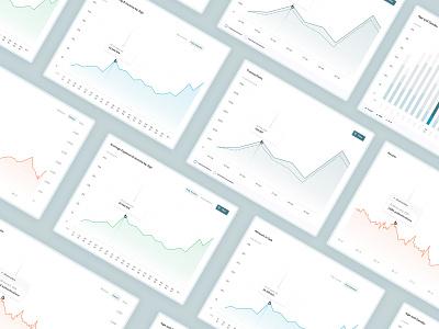 Graphs — a bumpy design ride dashboard statistics stats card data visulization data graphs ui