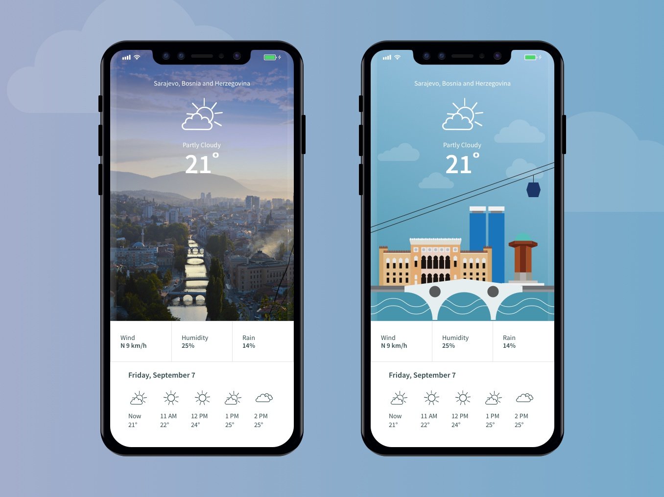Experiment with Weather Widget style minimal icon outline design app design user interface experiment gradient color app sarajevo ilustration photography screen mobile iphone ios widget weather