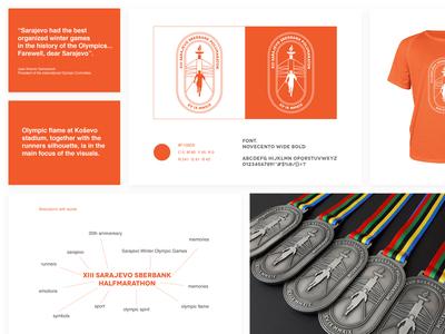 Visual Brand Identity for 13th Sarajevo Sberbank Half Marathon
