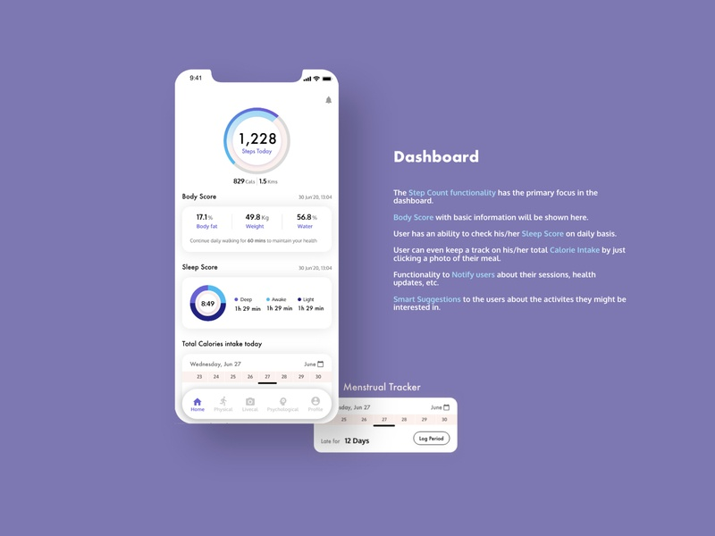 Dashboard | Fitness Application ios app mobile app design mobile ui fitness dashboard app dashboard ui health app healthcare food dashboard fitness app logo mobile app website graphics adobe uidesign design ux ui