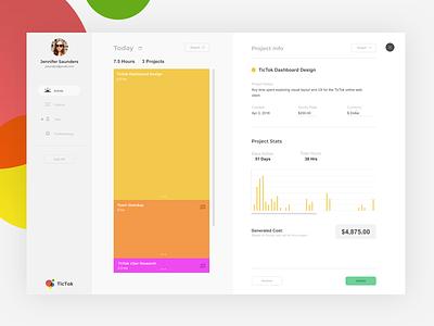 TicTok Dashboard ux ui task monitor time tracker dashboard web