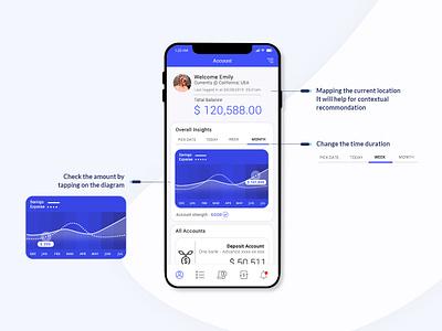Banking mobile app (Concept design) iphone app iphone x ui ux user experience uidesign typography clean design app design mobile app mobile ui