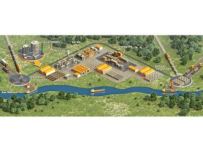 steel plant infrastructure 3d rendering 3dmap infrastructure mill plant steel map industry