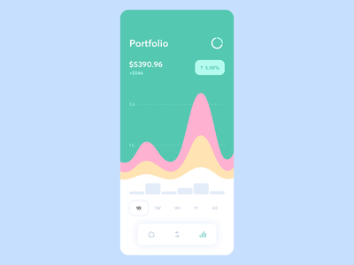 Crypto Dashboard Interaction chart trading inerface crypto app ui currency design app mobile animation motion interaction dashboard finance wallet crypto