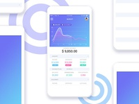 Comparison between 2 months budget in a Finance app