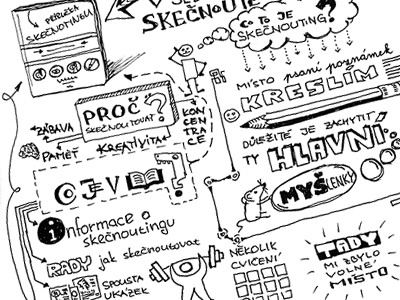 My review of Sketchnote handbook in one sketchnote sketchnoting doodle