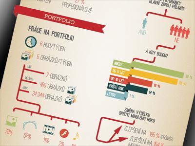 Microstock Infographics (Czech) infographic report retro vintage icons graphs