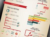 Microstock Infographics (Czech)