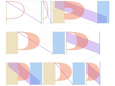 Eight master interpolation in Prepolator for monogram work beziers splines outlines interpolation prepolator monogram sans serif character all caps caps glyph custom type typeface font typeface design type design