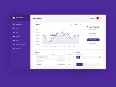 Dashboard Design ecommerce app webiste design ui ux