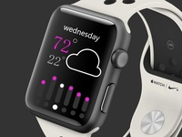 design a Temperature for the apple watch