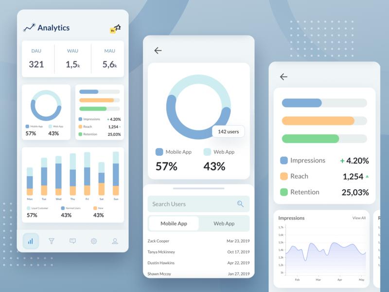 Analytics Mobile App Exploration