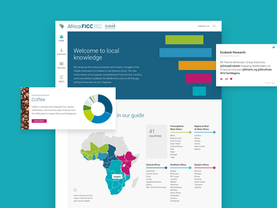 Africa FICC Website svg sprites interactive charts integration investment finance commodities graphs animation countries database portal website responsive africa