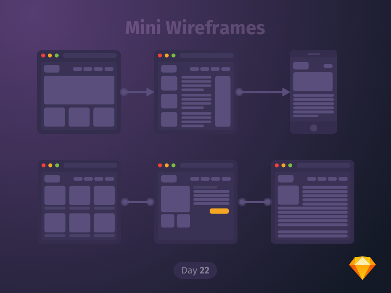 #22 | Mini Wireframes | .sketch
