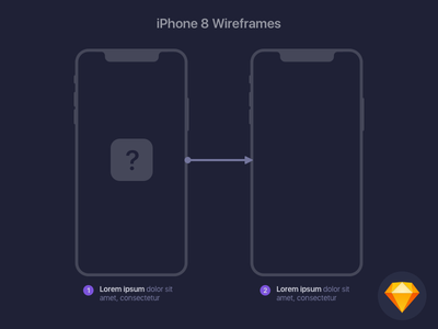 iPhone 8 Wireframe Template | .sketch