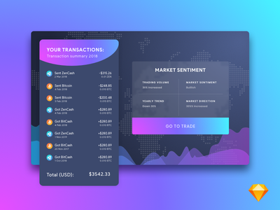 Bitcoin Dashboard bitcoin crypto freebie free sketch gradients dark dashboard