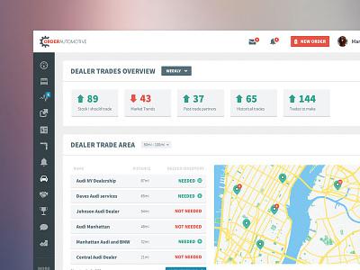 Automotive Dashboard dashboard automotive auto ux ui app mobile flat design
