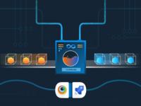 Seamless Integration with BrowserStack + Azure DevOps