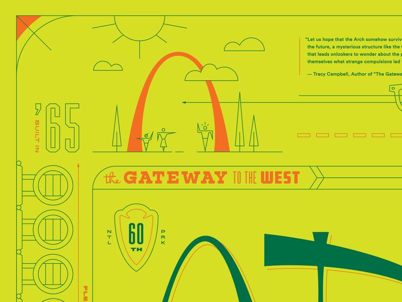 "Type Hike —St. Louis Arch ""Gateway to the West"" arch minimal eerosaarinen infographic design st. louis design vector retro illustration poster typehike typography"