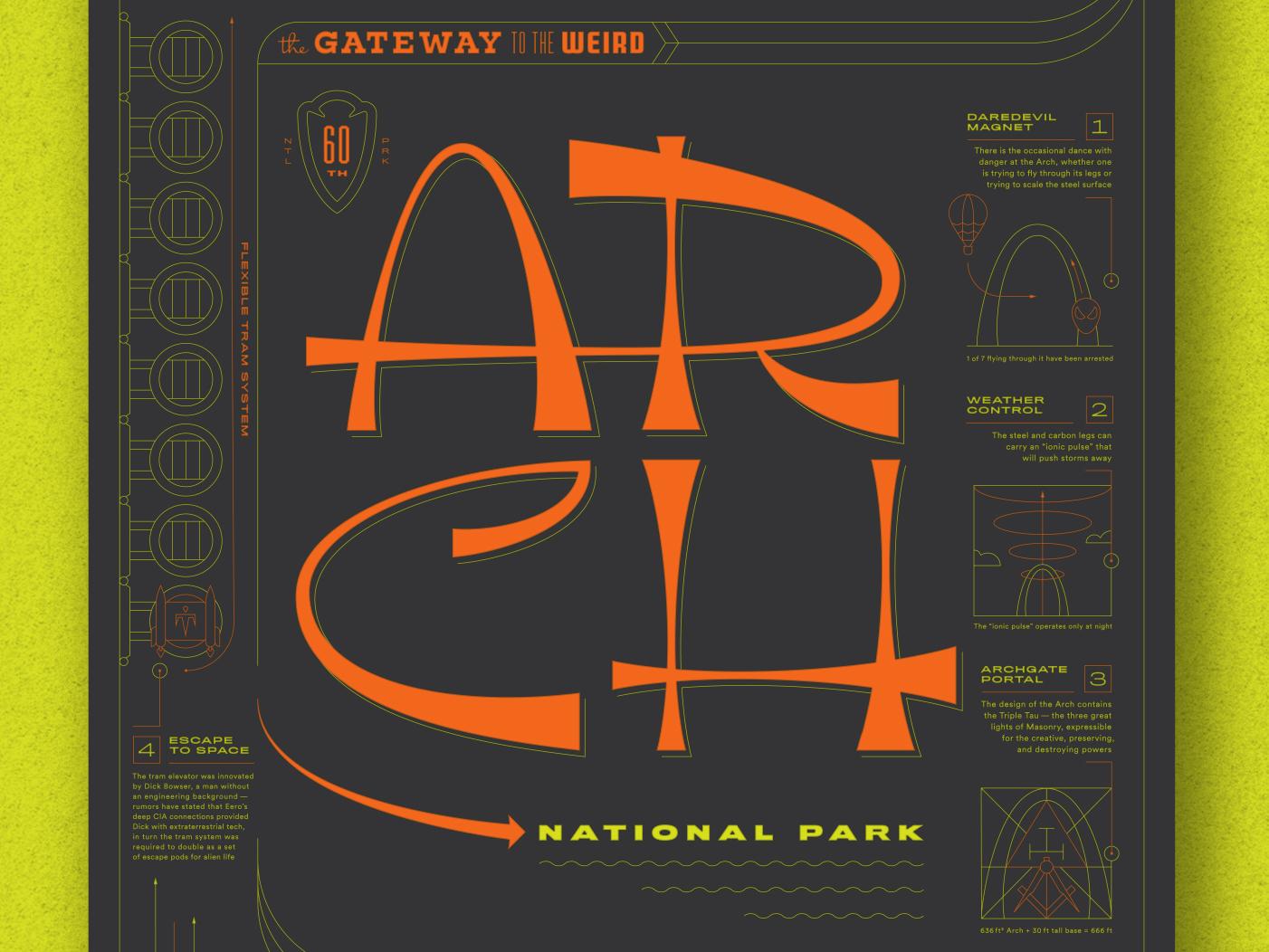 Arch 0015 arch 1