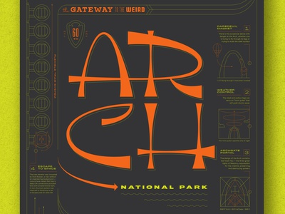 """Type Hike —St. Louis Arch """"Gateway to the Weird"""" st. louis arch infographic design vector illustration poster design infographic typography type typehike"""