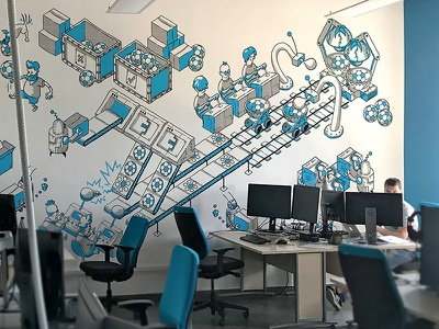 Locastic Mural - office wall wall office concept web design mockup preview agency locastic