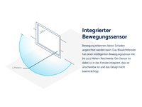 Isometric window