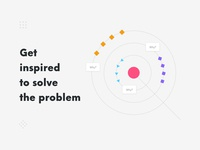 Get Inspired to solve the problem