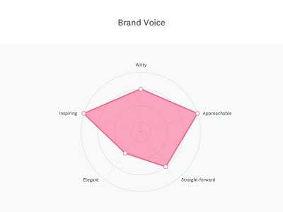 Brand Voice in HolaBrief briefing vector ux app ui website online tool minimal process web flat concept ux ui design branding