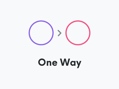 How To Use HolaBrief / One Way