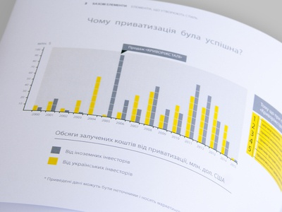 State Property Fund of Ukraine / Brand book