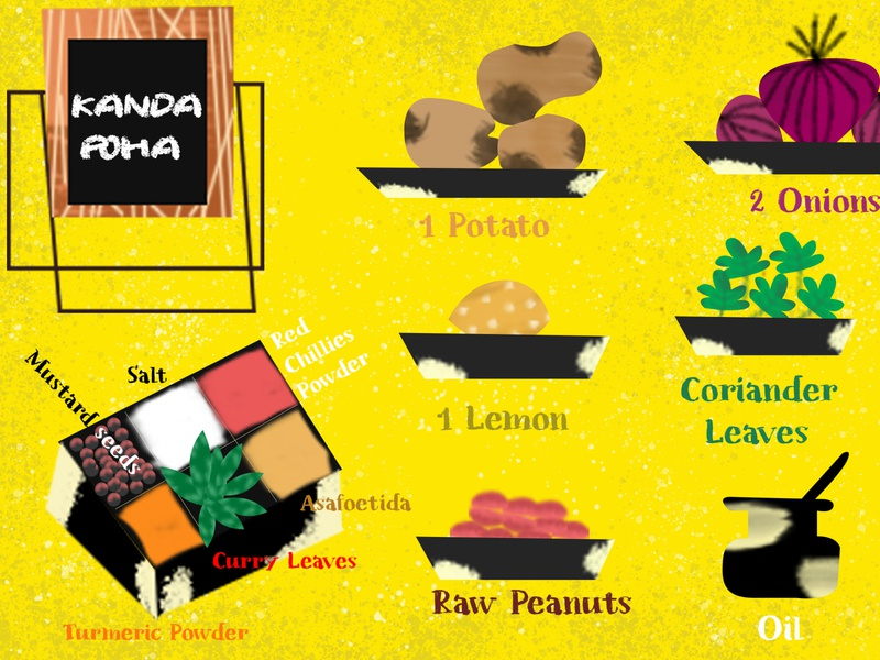 Recipe Illustration doodleart typography handlettering handmade indian food handdrawn bookillustration foodies oddbodies vector food and drink recipeillustration recipe book foodillustration illustration