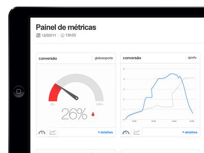 Metric Panel metric panel analytics numbers graphic news