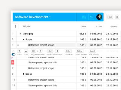 GyGantt tasks planner project tracker planner schedule task gantt ux ui