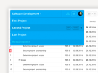 GyGantt select the project