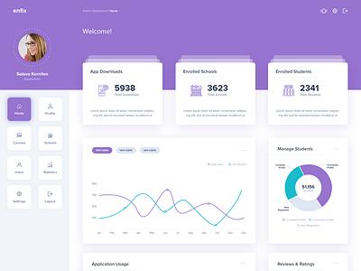 E-Learing Dashboard UI Design language learning elearning illustration ux ui web design