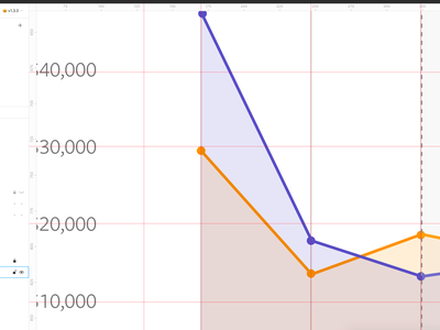 Happy Monday! figma chart data visualization