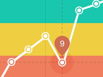 Medical iOS App graph ios data
