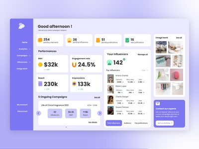 Brand campaigns and influence management dashboard icons logo interactions application ui minimal app design design ux brand influencer branding manager influence dashboard