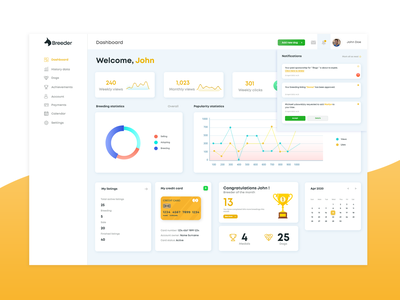 Dashboard design design ux app ui