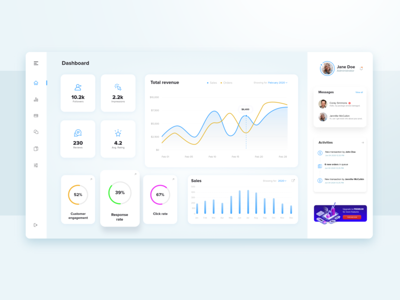 Dashboard design clean dashboard ui dashboard website app design ux ui