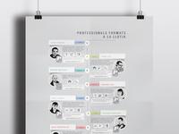 InfografÍa Llotja