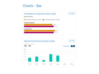 Charts - Bar Chart