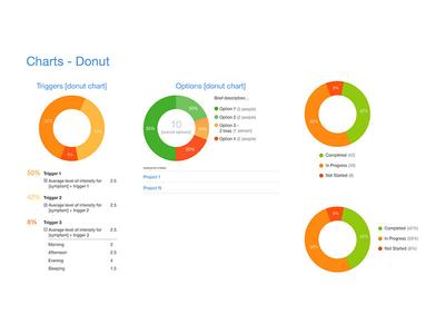 Charts - Donut
