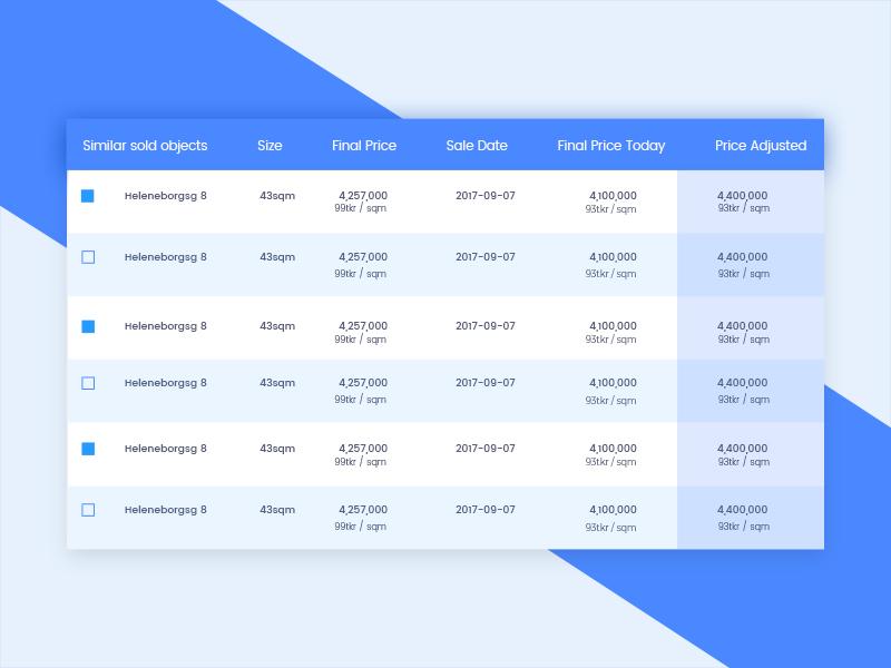 Dashboard UI/UX design web ui illustration icon dashborad listing madbrains